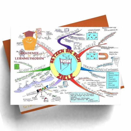 Mind Map zum Thema Ziele setzen