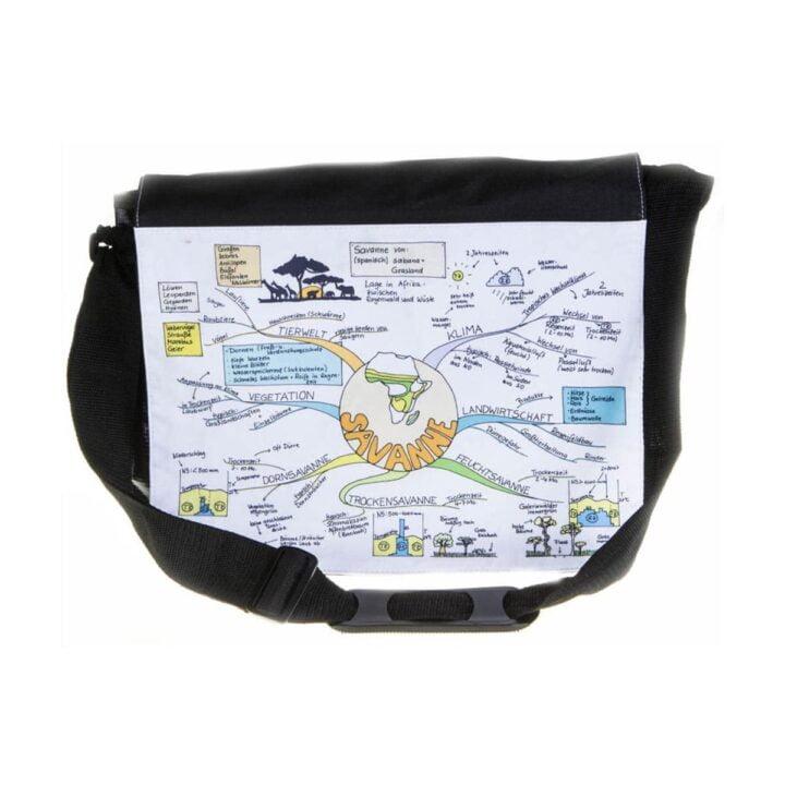 Mindmap-Tasche klein, MM auswechselbar