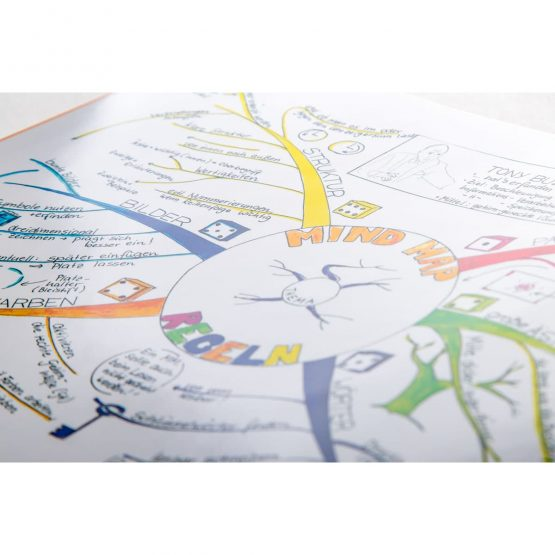 Hörbuch zum Thema Mindmapping
