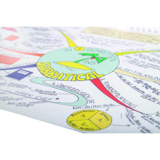 Mindmap-Kalender 2014