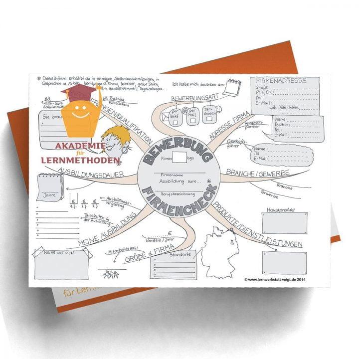 Checkliste Firmeninformationen für Bewerber