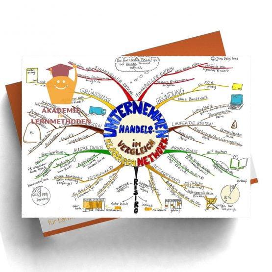 Handelsunternehmen im Vergleich - Papierformat