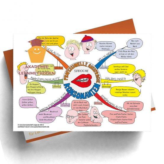 Professionelle Aussprache Konsonanten Sprüche - Papierformat