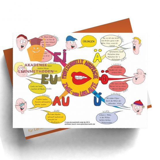 Professionelle Aussprache Umlaute Sprüche - Papierformat