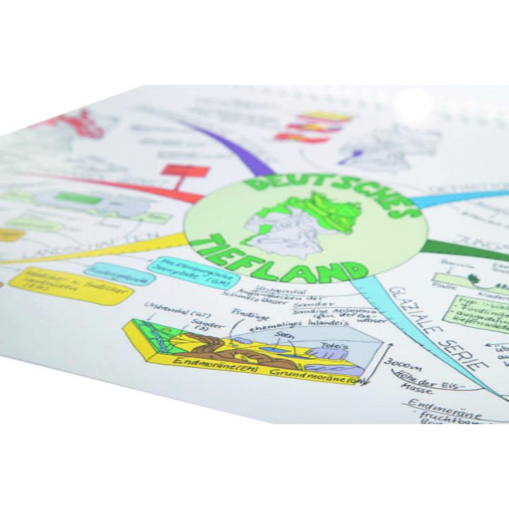 Mindmap-Kalender 2012