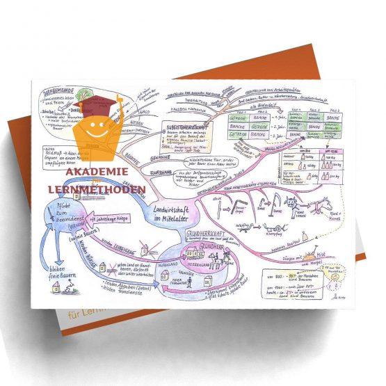 Mindmap zum Thema Landwirtschaft_im_Mittelalter_Gitta-Meichsner