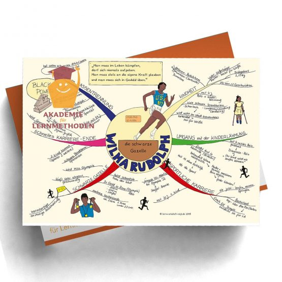 Mindmap Wilma Rudolph - Papierformat