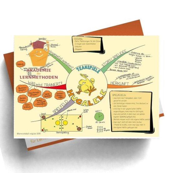 Mindmap Teamspiel Hugalele - Papierformat