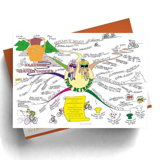 Mindmap Tour de France - Papierformat