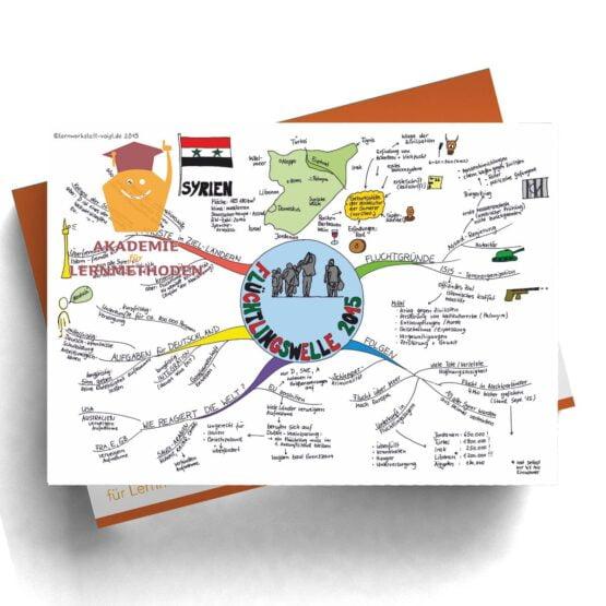Mindmap Flüchtlingswelle 2015 - Syrien -  Digitalformat