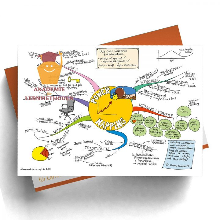 Mindmap Powernapping-  Papierformat