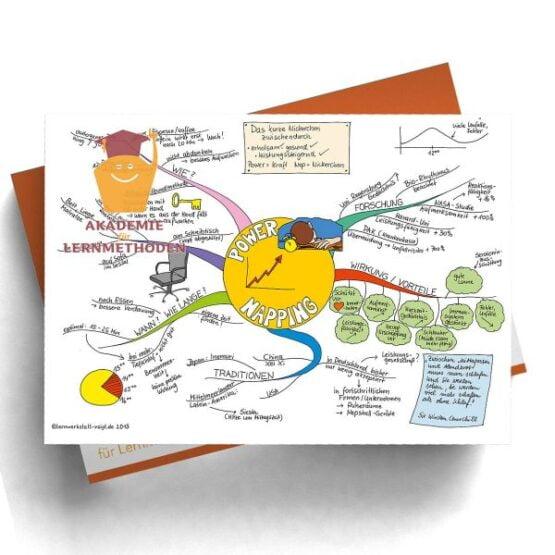 Mindmap Powernapping-  Papierformat