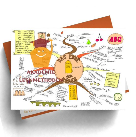 Mindmap das Erbe der Römer -  Papierformat