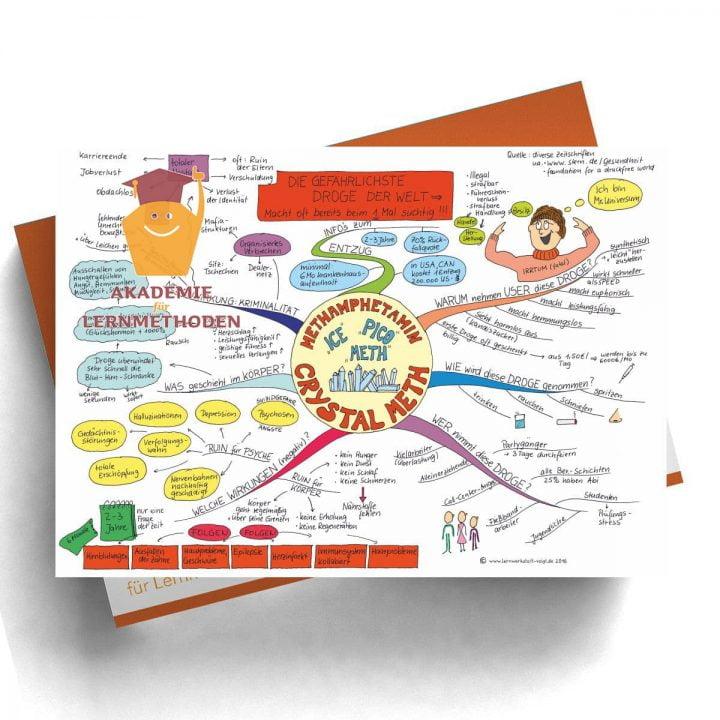 Mindmap Crystal Meth - Drogen - Papierformat