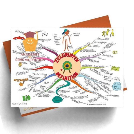Mindmap Zielgruppen - Papierformat