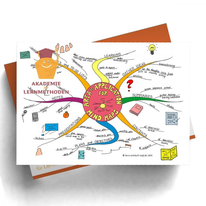 Area of applicastion of Mindmapping englisch - Papierformat