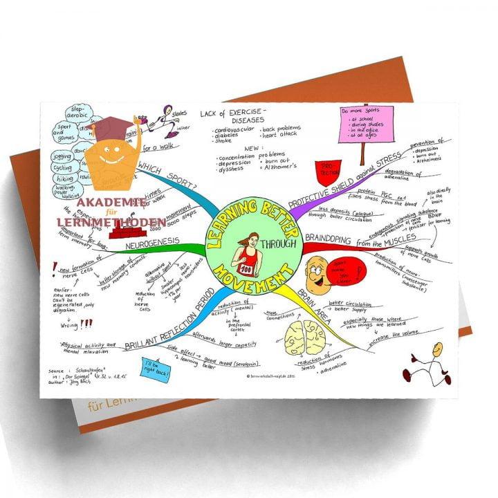 Better learning through moving englisch - Papierformat