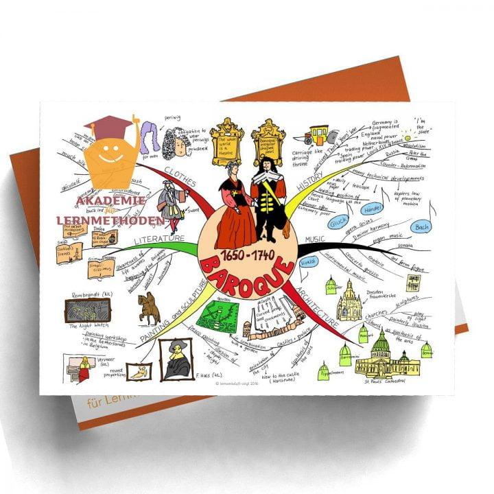 Mindmap Baroque - Papierformat
