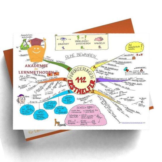 Mindmap Ersthelfer und 1. Hilfe - Papierformat