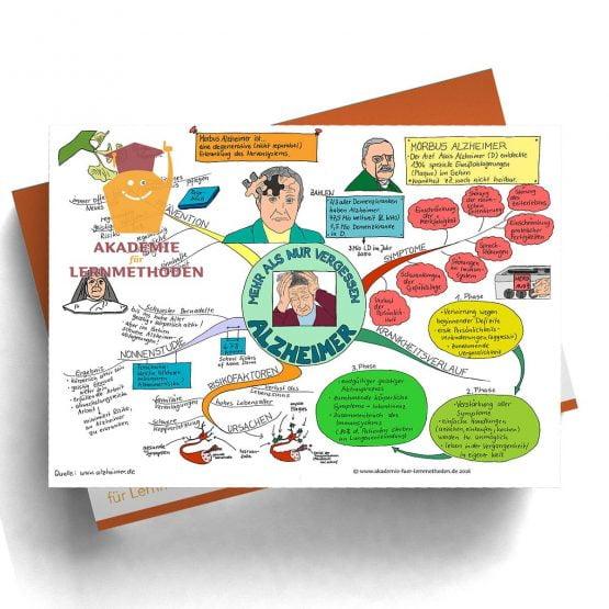 Mindmap Alzheimer - Papierformat