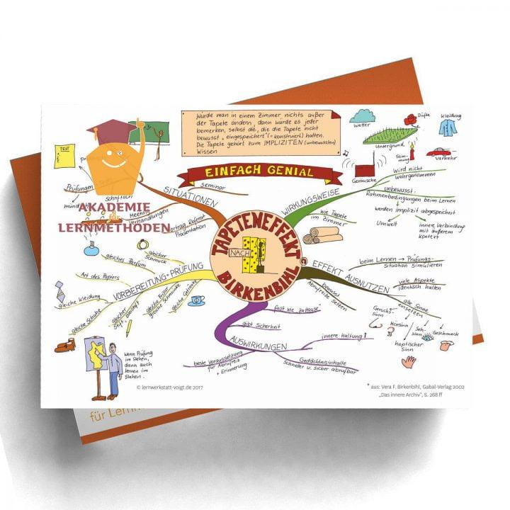 Mind Map zum Thema Tapeten Effekt