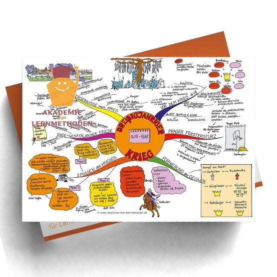 Mindmap Der 30 jährige Krieg  - Papierformat