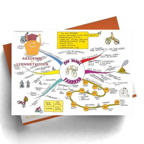 Mindmap Das Fahrrad  - Papierformat