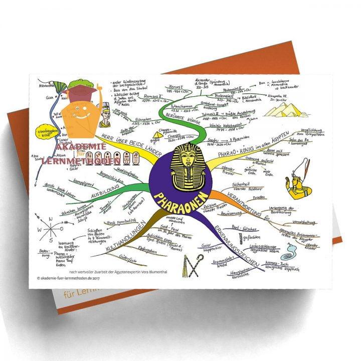 Mindmap - Pharaonen - Bunte Variante