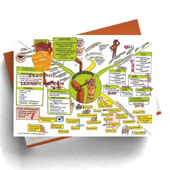 Mindmap zum Thema Antidepressiva