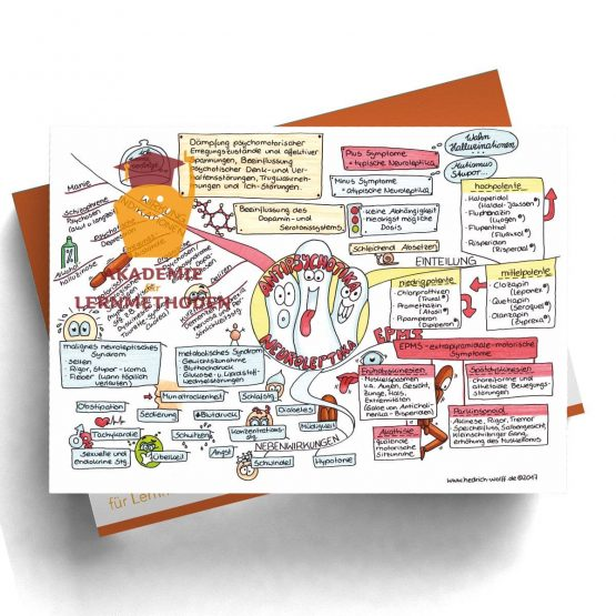 Mindmap zum Thema Antipsychotika Neuroleptika