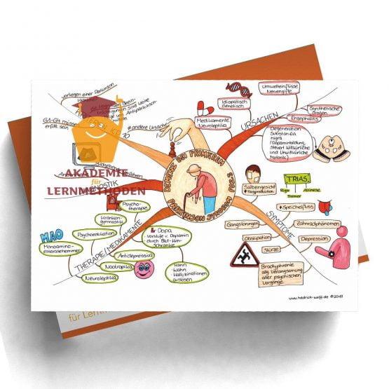 Mindmap zum Thema Demenz_Parkinson_Syndrom