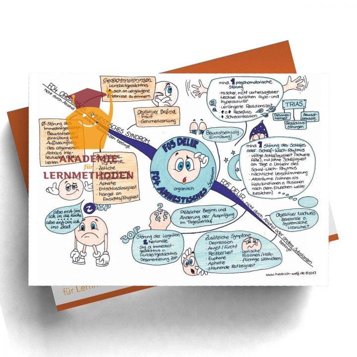 Mindmap zum Thema Delir amnestisches Syndrom