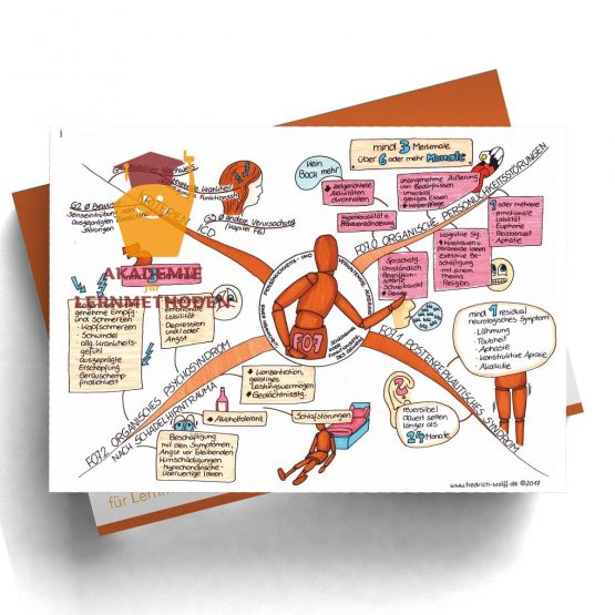 Mindmap zum Thema Persönlichkeits Verhaltensstörungen organisch