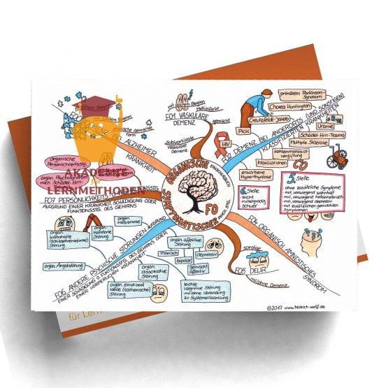 Mindmap zum Thema Übersicht Organische psychische Störungen