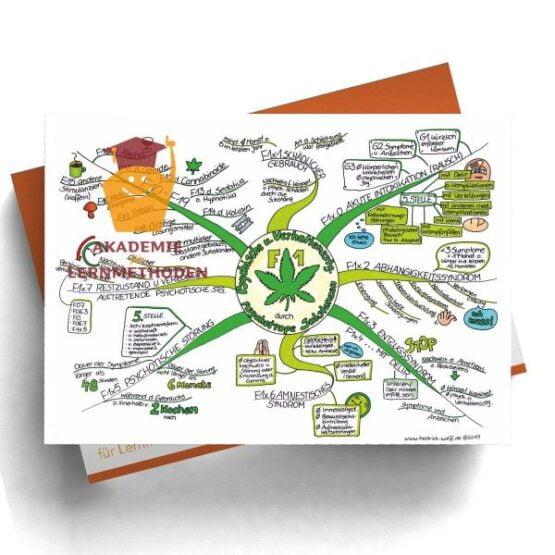 Mindmap zum Thema Übersicht, Psychische und Verhaltensstörungen durch psychotrope Substanzen