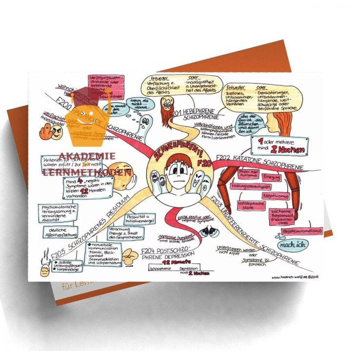 Mindmap zum Thema Schizophrenie