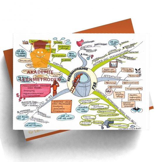 Mindmap zum Thema Psychophatologie