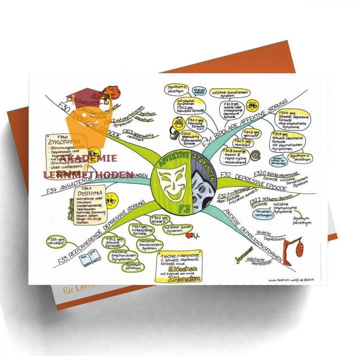 Mindmap zum Thema Affektive_Störungen