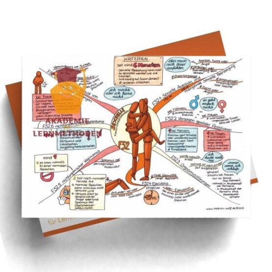 Mindmap zum Thema sexuelle_Funktionsstörungen