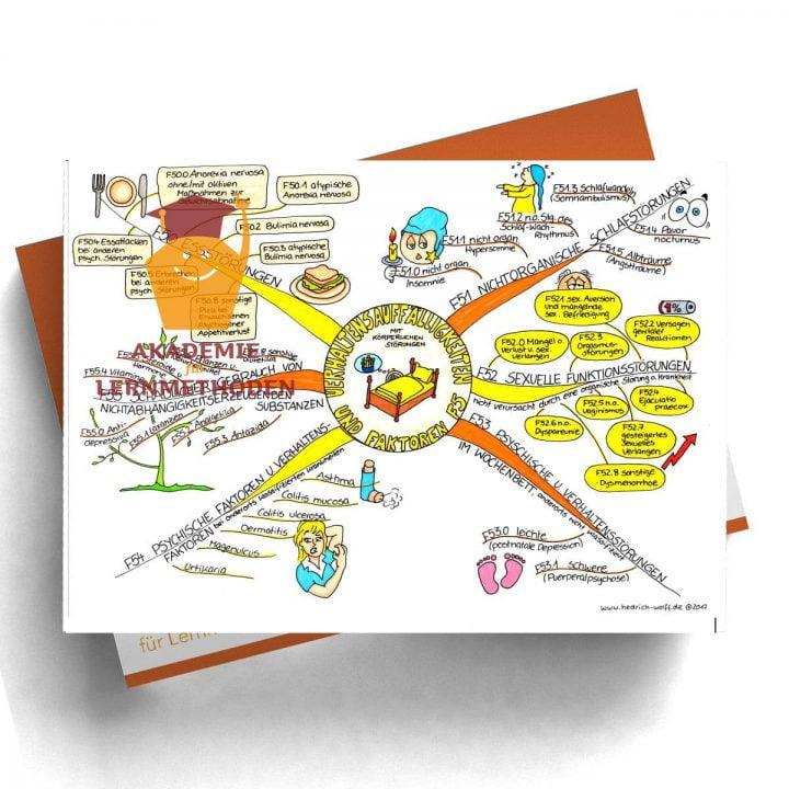 Mindmap zum Thema Übersicht, Verhaltensauffälligkeiten mit körperlichen Störungen und Faktoren
