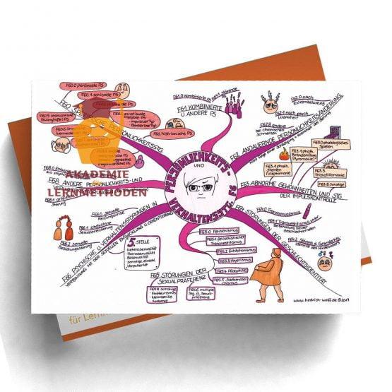 Mindmap zum Thema Übersicht, Persönlichkeits- und Verhaltensstörungen