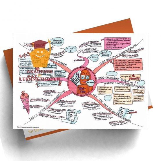 Mindmap zum Thema tiefgreifende Entwicklungsstörungen