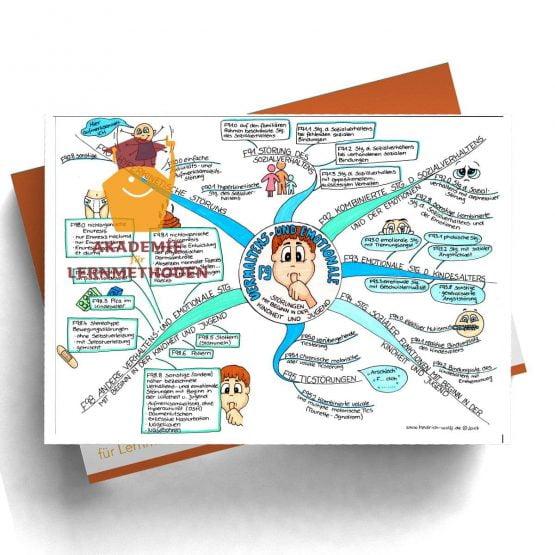 Mindmap zum Thema Verhaltens emotionaler Störungen