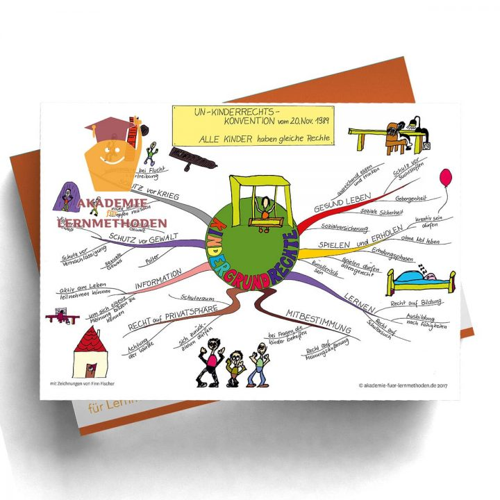Mindmap Kinderrechte  - Papierformat