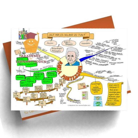 Mindmap Maria Montessori   - Papierformat