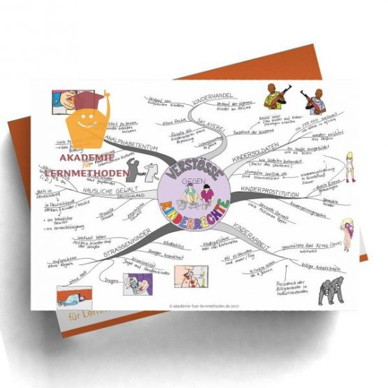Mindmap Verstoß gegen die Kinderrechte  - Papierformat