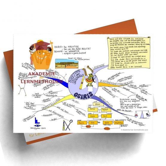 Mindmap zum Thema Osiris in Farbe