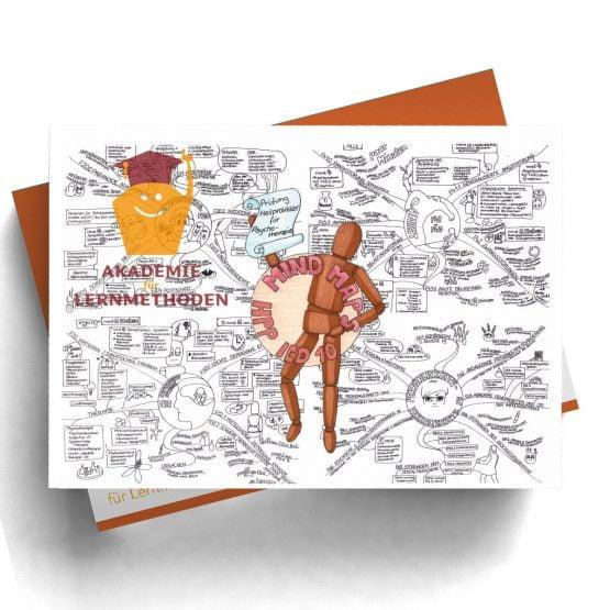 Mindmap zum Thema Deckblätter