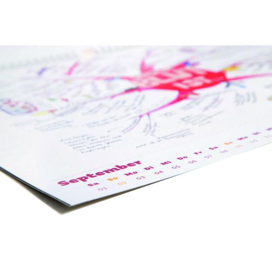 Mindmap Kalender 2018