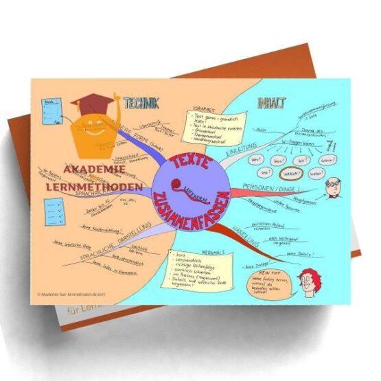 Mindmap zum Thema Texte zusammenfassen in Farbe